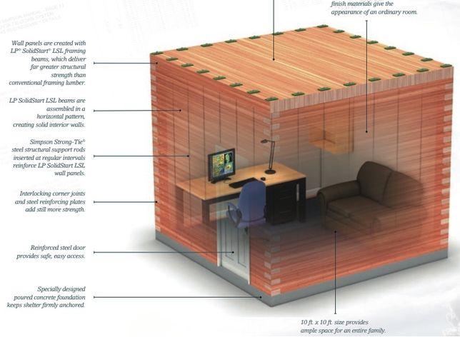 Habiframe Safe Room Tornado Safe Room Panic Rooms