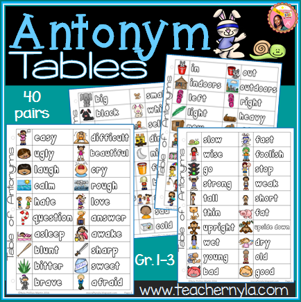 Antonyms List for kids: Forty pairs of antonyms with pictures for ...