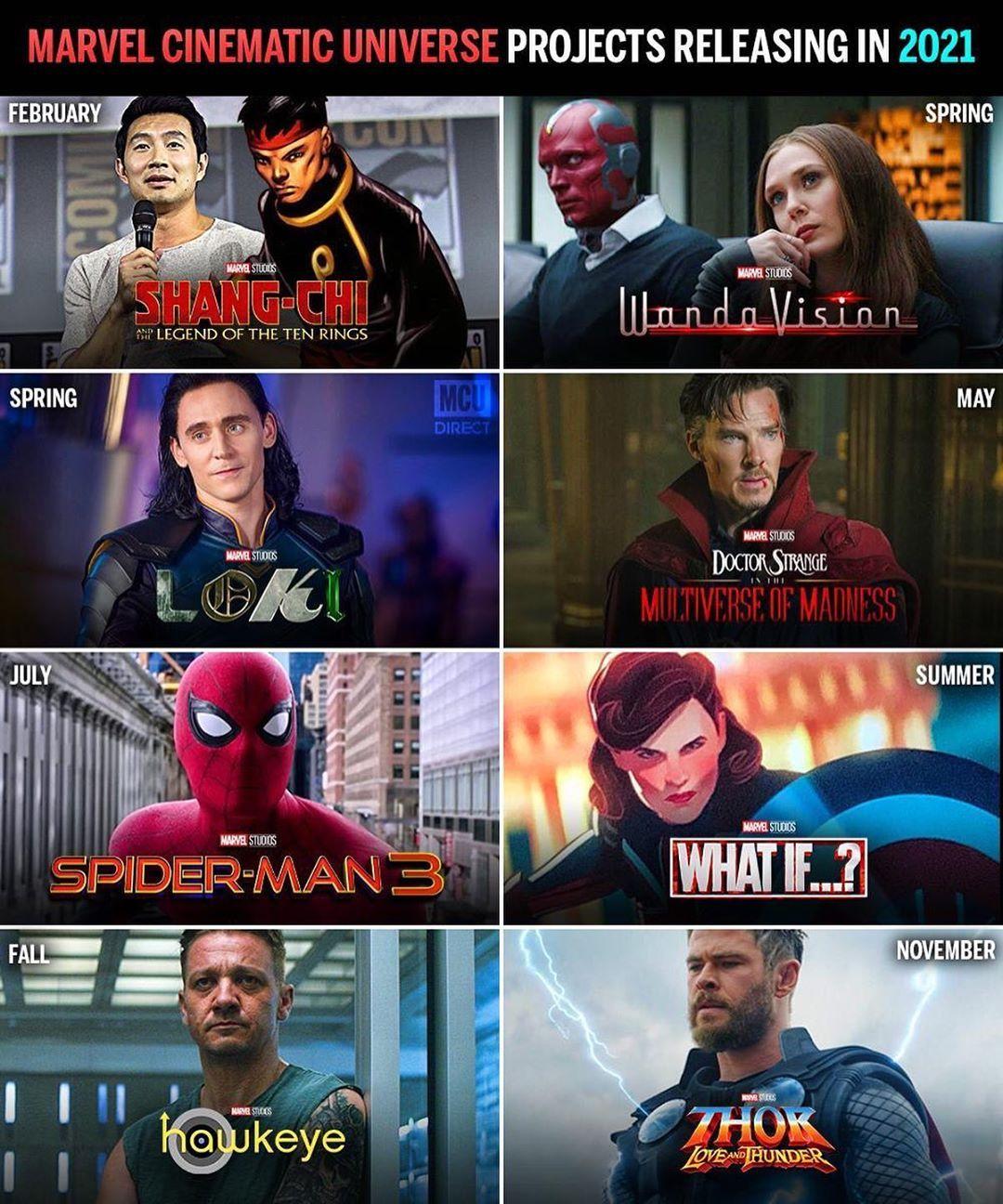 2021 here I come 😍😍😍 Marvel cinematic universe, Marvel