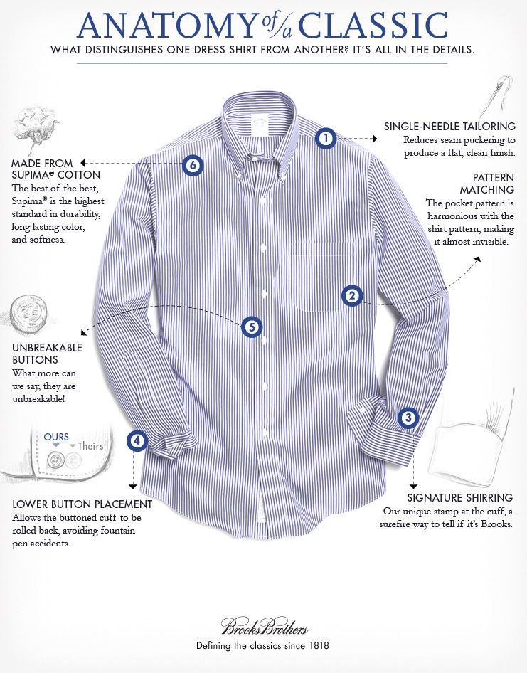 Must do. Brooks Brothers wrinkle-free shirt. Classic. Anatomy of a ...