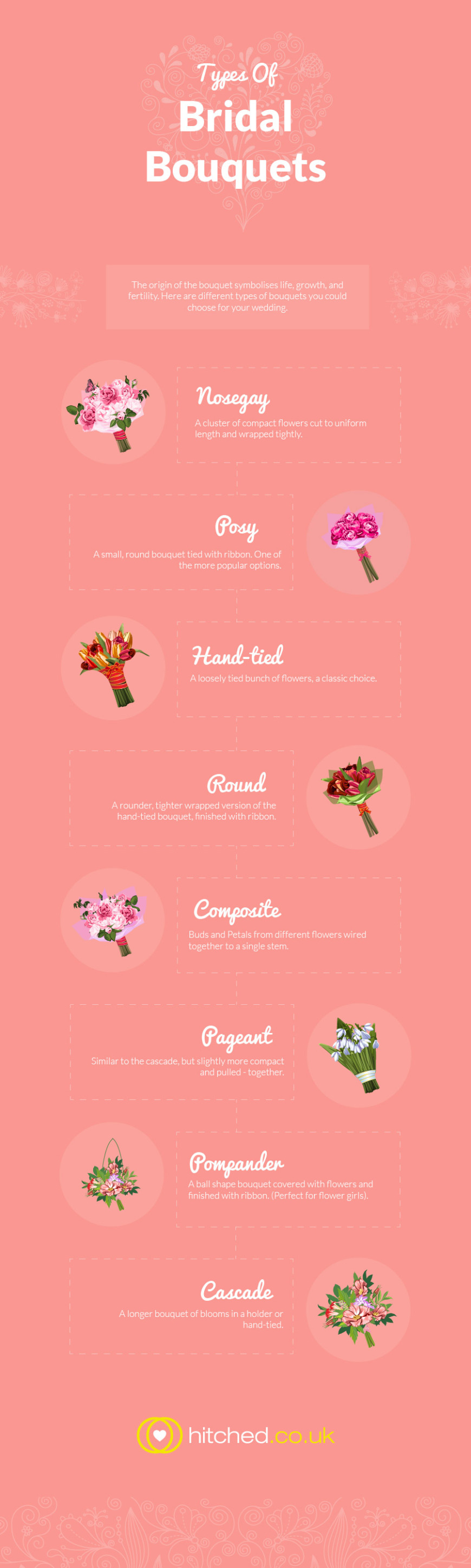 Types Of Bridal Bouquetched