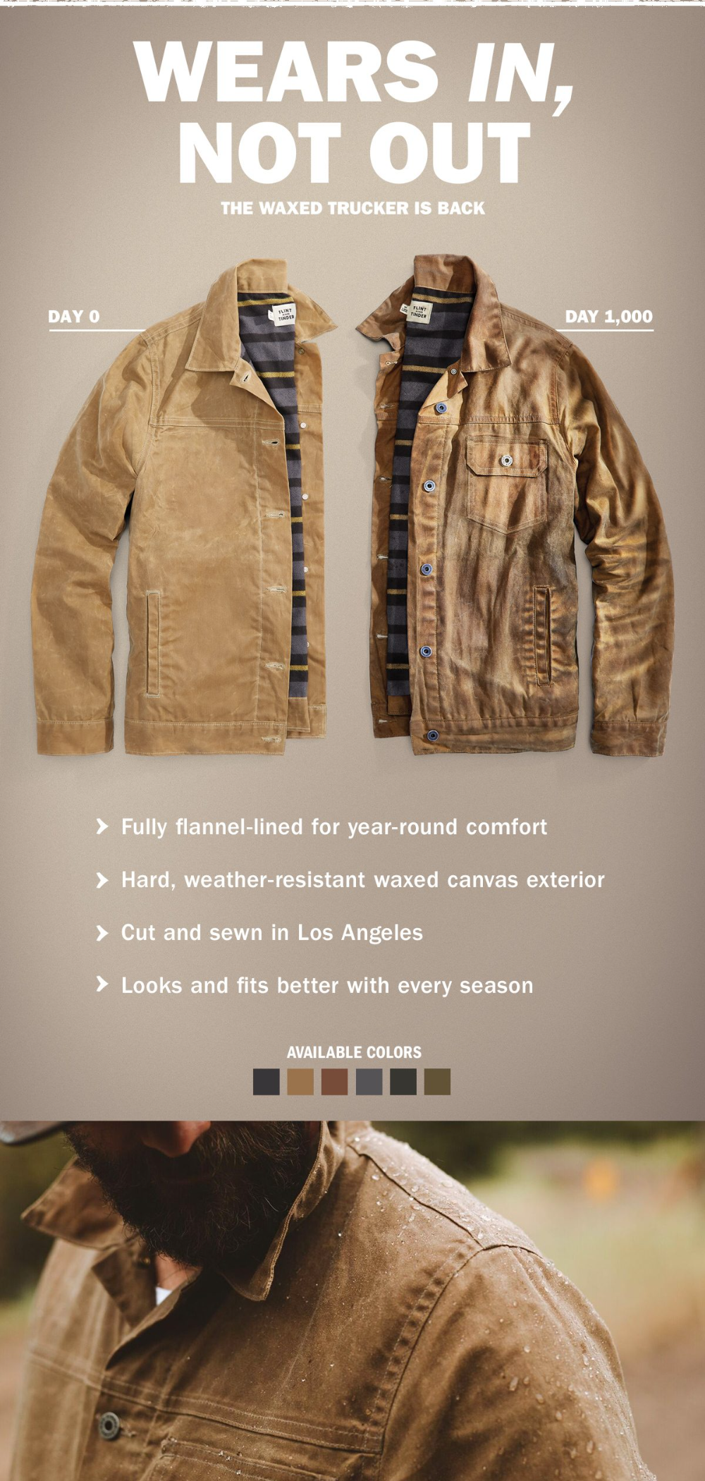 Our Most Requested Jacket Huckberry Email Archive Huckberry Jackets Waxed Canvas