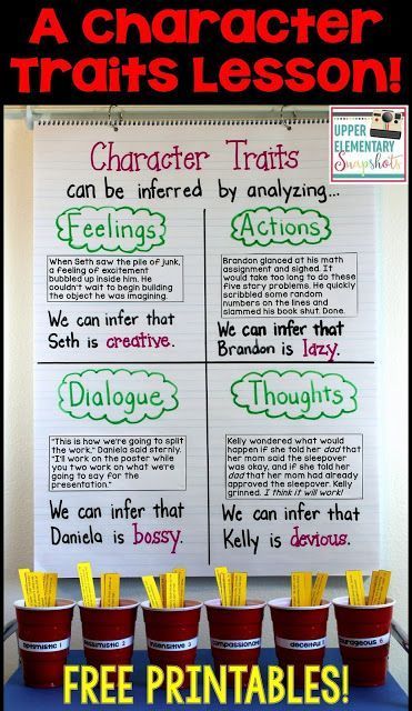 Character Traits: A Lesson for Upper Elementary Students