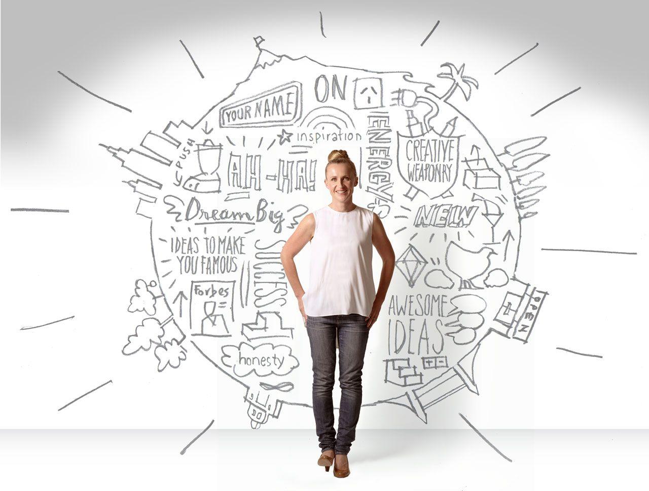 The Idea Generator Mandy Scammell Http Www Theideagenerator Com Au Name Inspiration Dream Big Inspiration