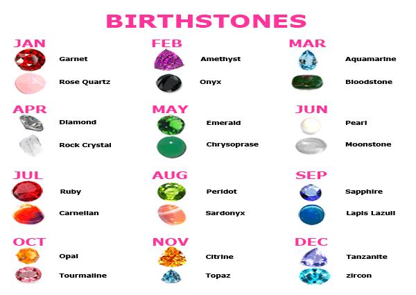 gemstones and their meanings semi precious gemstones