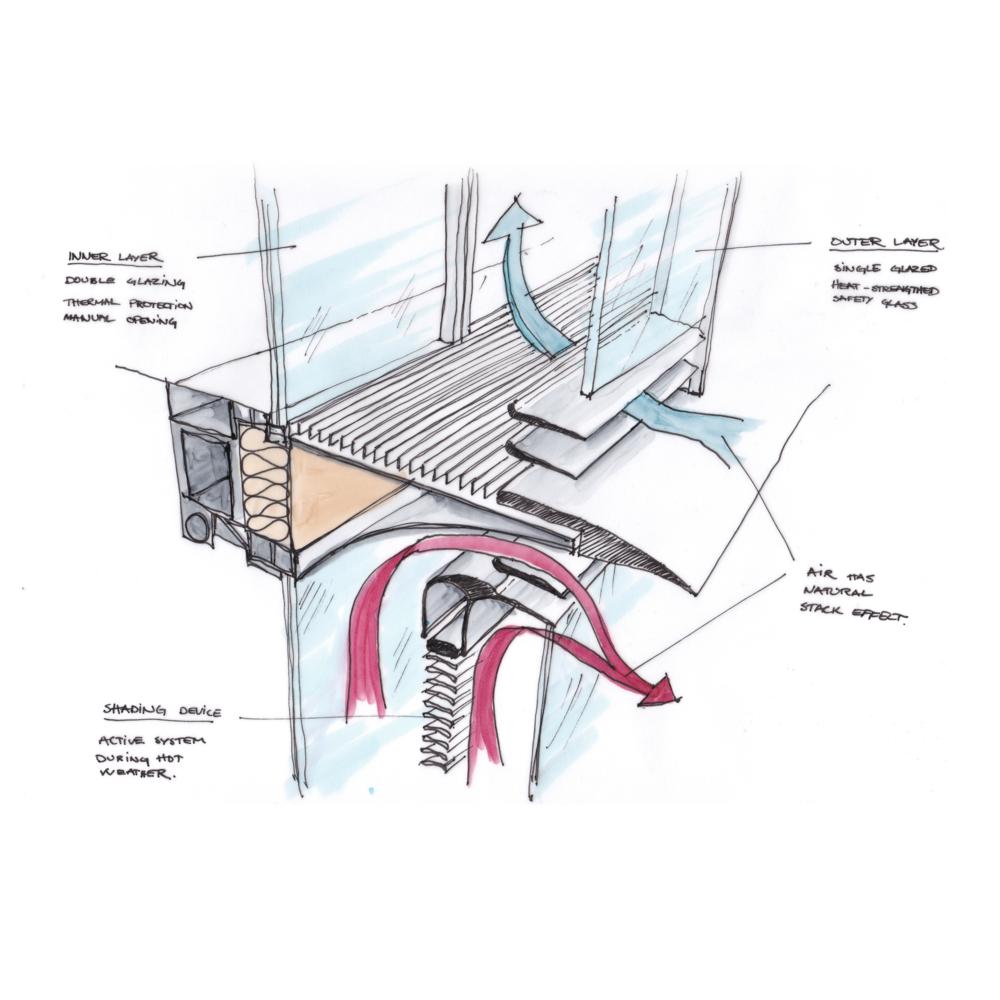 Genzyme Center Cambridge Ma Facade Section Google Search Glass Facades Installation Architecture Facade