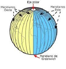 representaciones geograficas yahoo dating