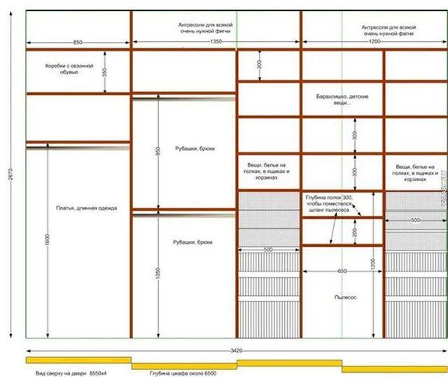 Standard Wardrobe Closet Design Guidelines  Archishere  Ergonomics  Decoracion de muebles Muebles habitacion y Armario ropero