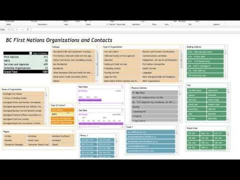 Step by Step Instructions for Easy EXCEL Dashboards - YouTube - ms word user manual