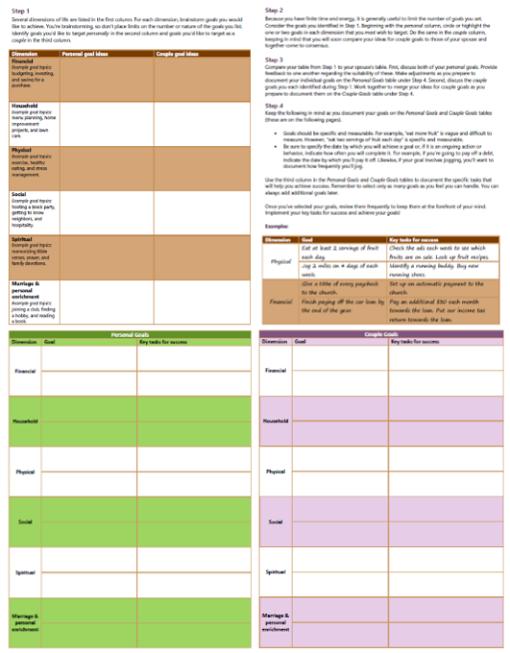 Setting Goals as a Couple – Financial Goals Worksheet