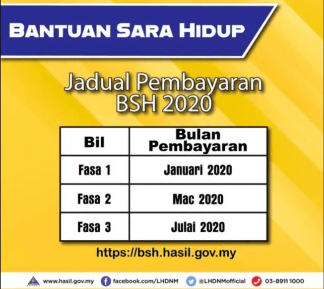 Tarikh Bayaran Bsh Fasa 3 Julai Terkini Tambahan Rm In 2020