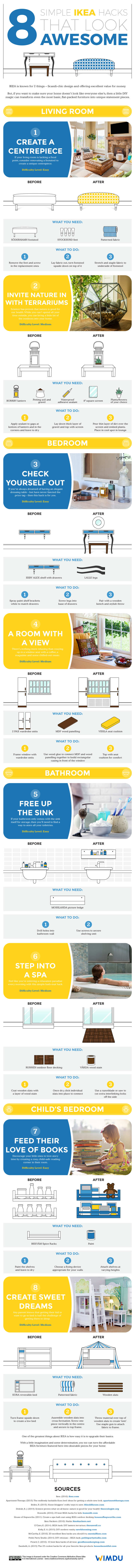 8 Simple IKEA Hacks That Look Awesome #Infographic
