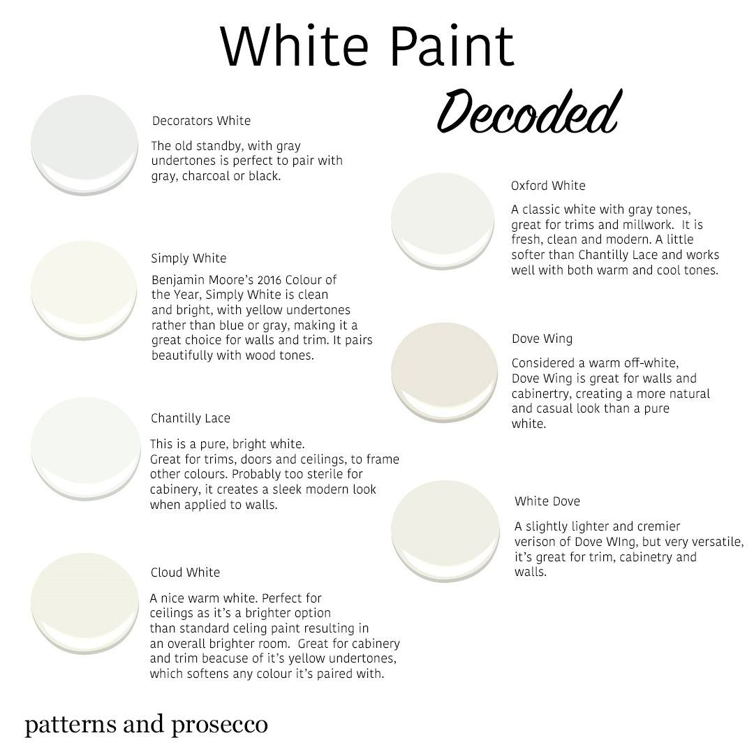 Image Result For Chantilly Lace Benjamin Moore