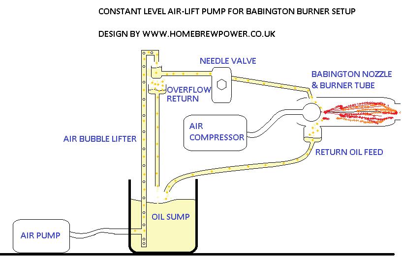 beckett oil burner wiring diagram 2000 ford f350 headlight switch air-lift-constant-level-fuel-pump-diagram.png (819×524)   pinterest burners