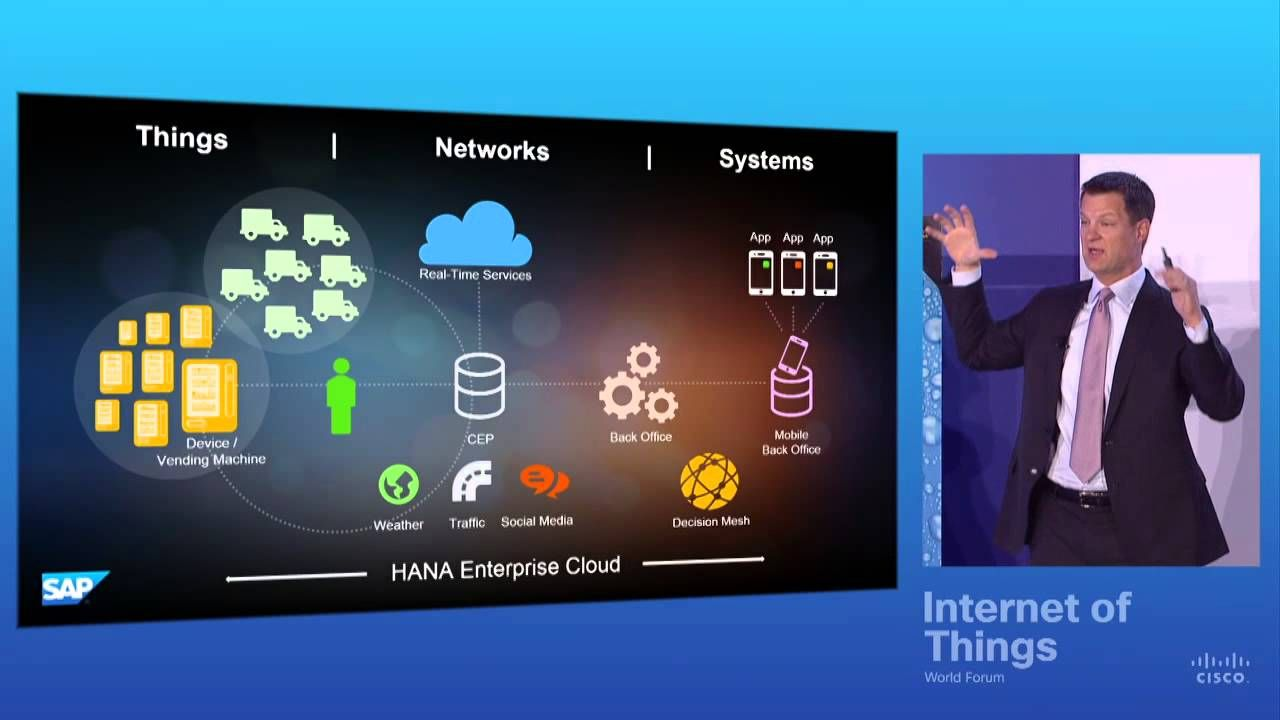 Harnessing the Internet of Things