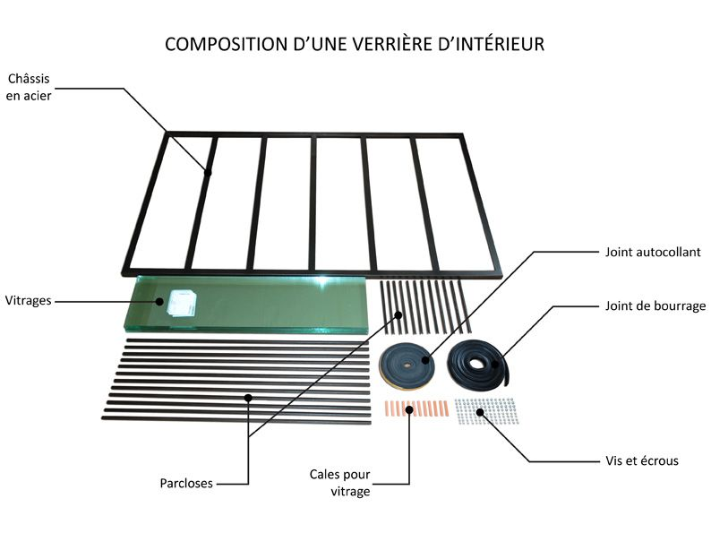 Installer sa verri re d 39 int rieur bricolage outillage for Realiser une verriere interieure