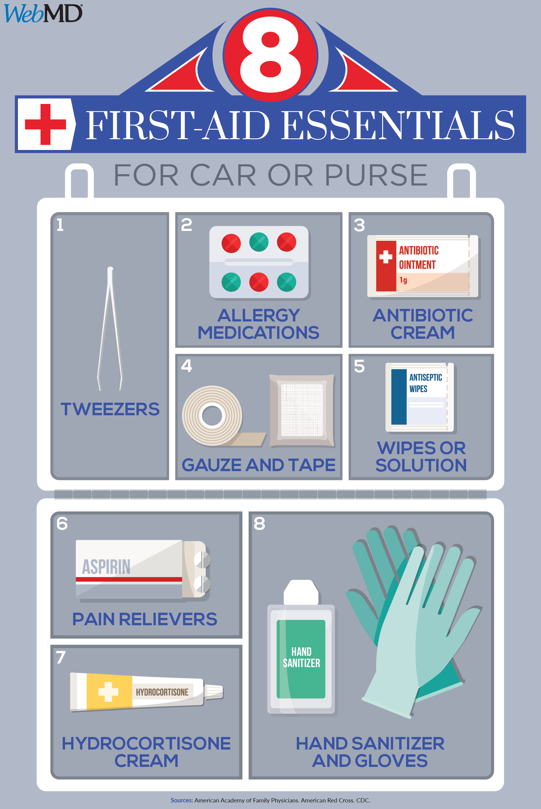 Slideshow 8 Essential On The Go First Aid Kit Items