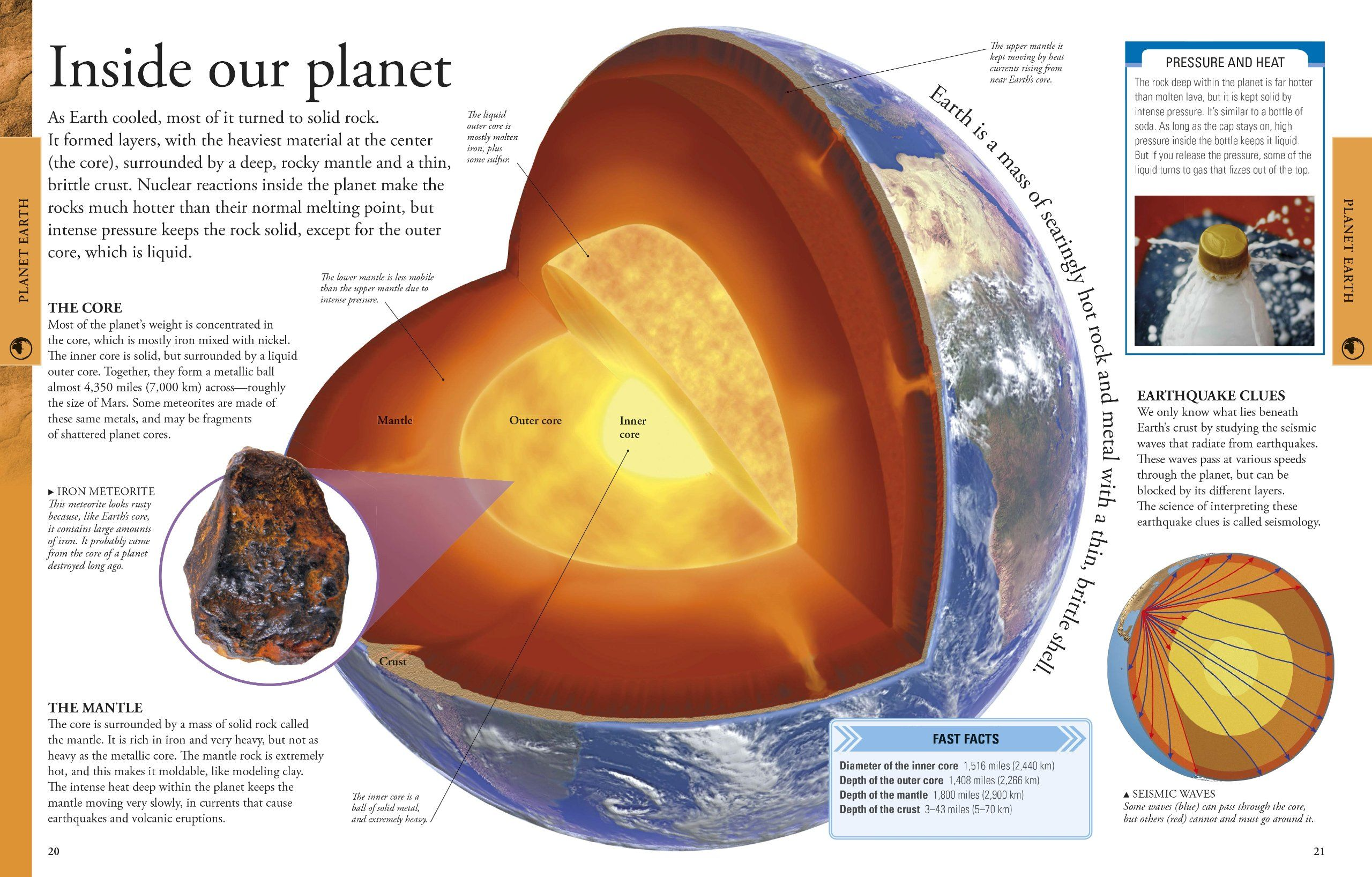 Inside Our Planet Earth Earth And Space Science Planets Earth