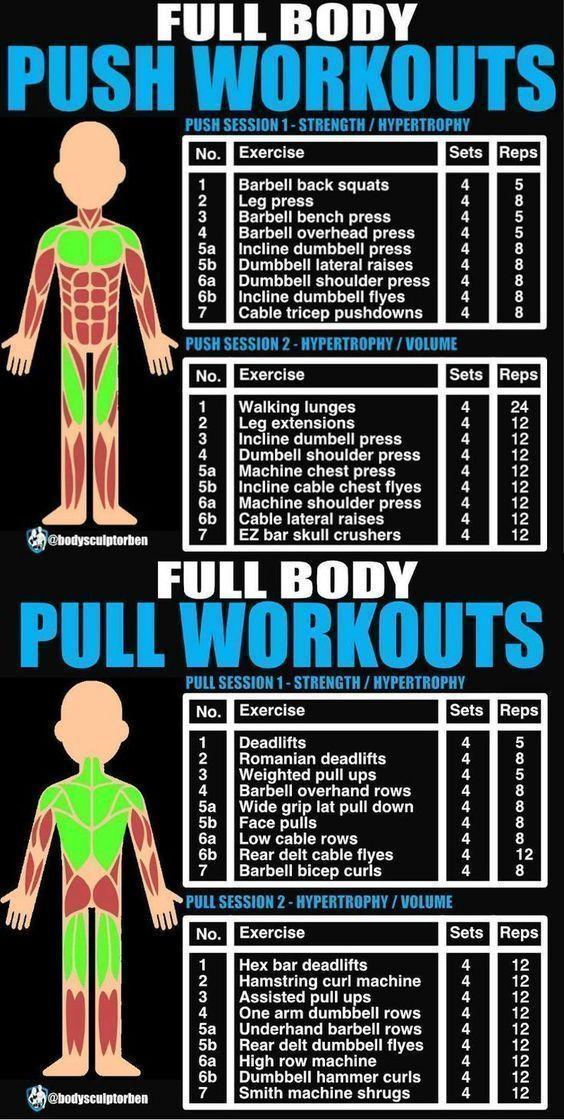 #fitn #fitness #fitnessstudio #kettlebell ganzkörpertraining #preisvergleich #fitn #Fitness #Fitness...