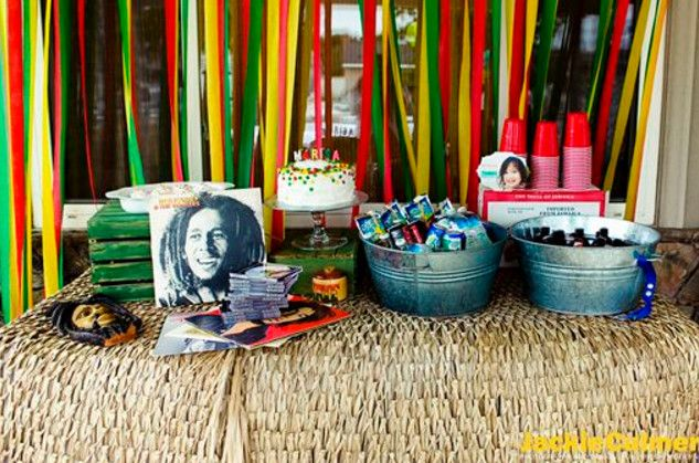 Jamaican Themed Party Supplies Bird Birthday Parties Themed
