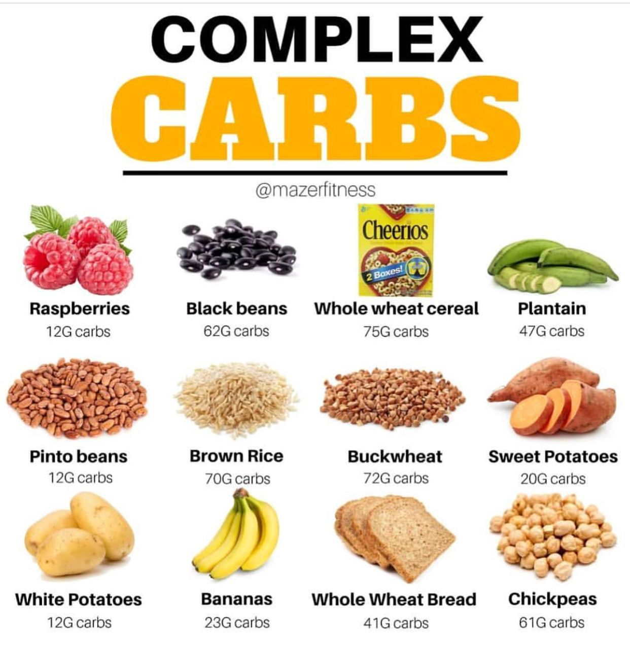 Complex Carbs Healthy Carbs Complex Carbs High Carb Foods