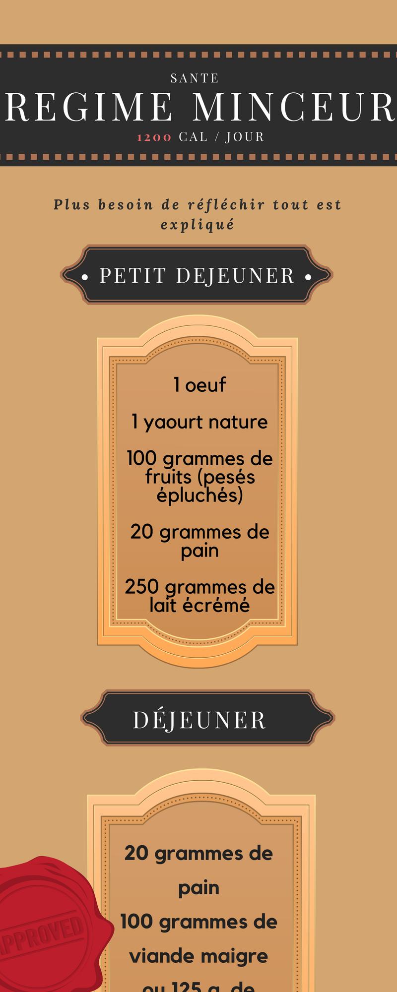 Régime 1200 calories : une diète hypocalorique et équilibreé