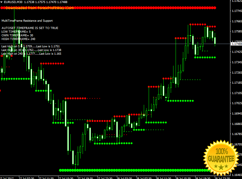 Forex binary option scalper