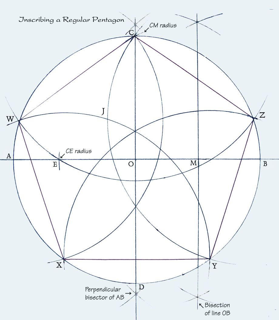 How to draw 5 sided pentagon google search design for How to draw a perfect star shape