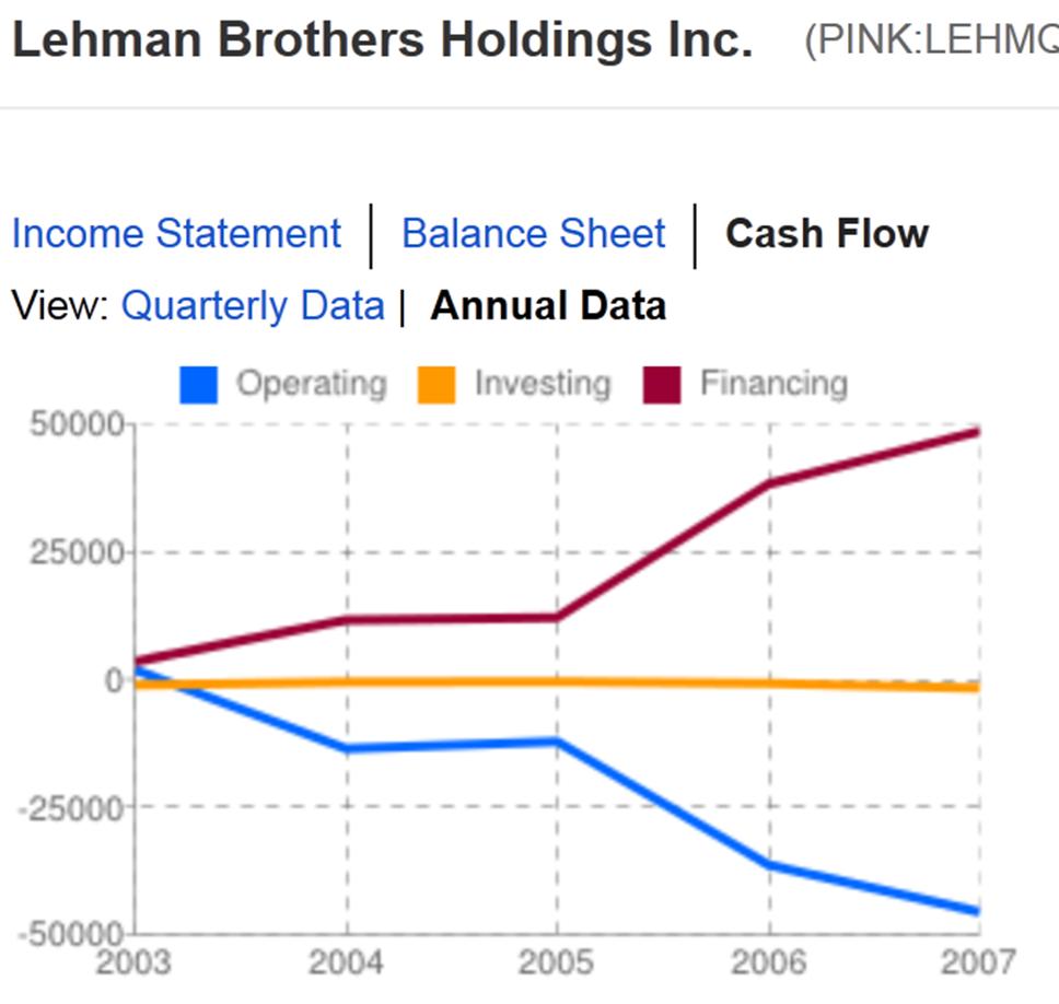 If cash is king, cash flow must be (at least) emperor - El blog para aprender de finanzas - ToLearn - Unience