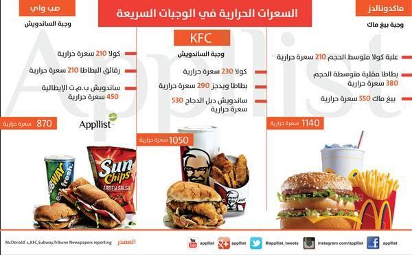 ابليست بالعربية On Twitter Cooking Diet Kfc