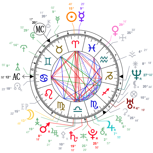Pin By Disco Gogo On ASTROLOGY