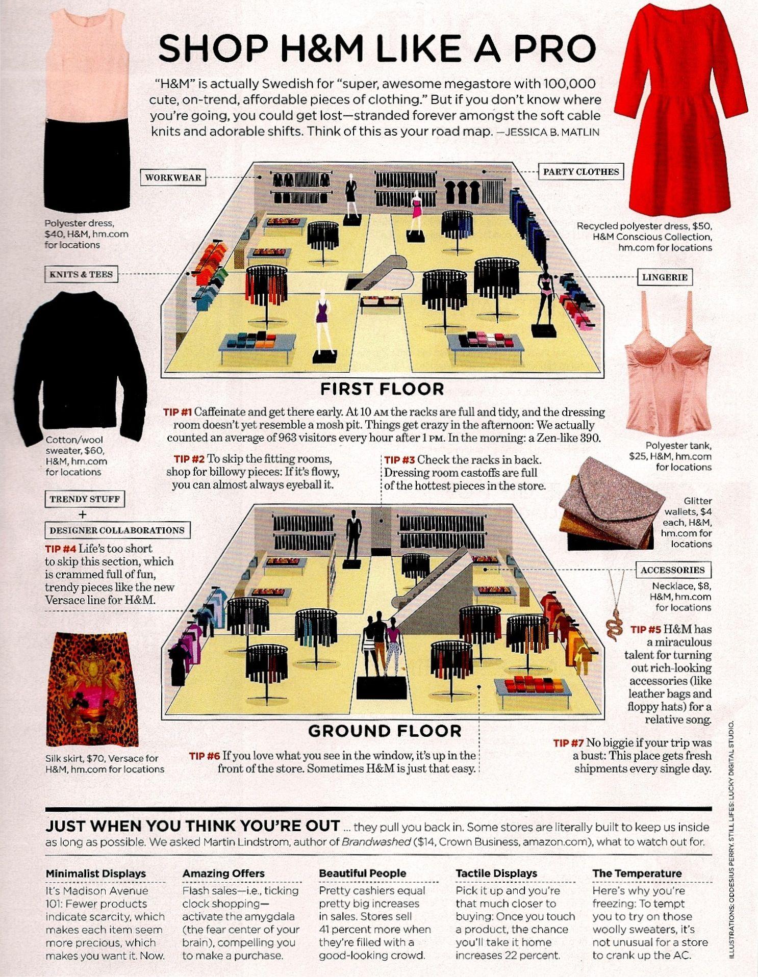 H M S Floor Plan The Fashion Teacher Retail Store Design Store Layout Retail Store Layout