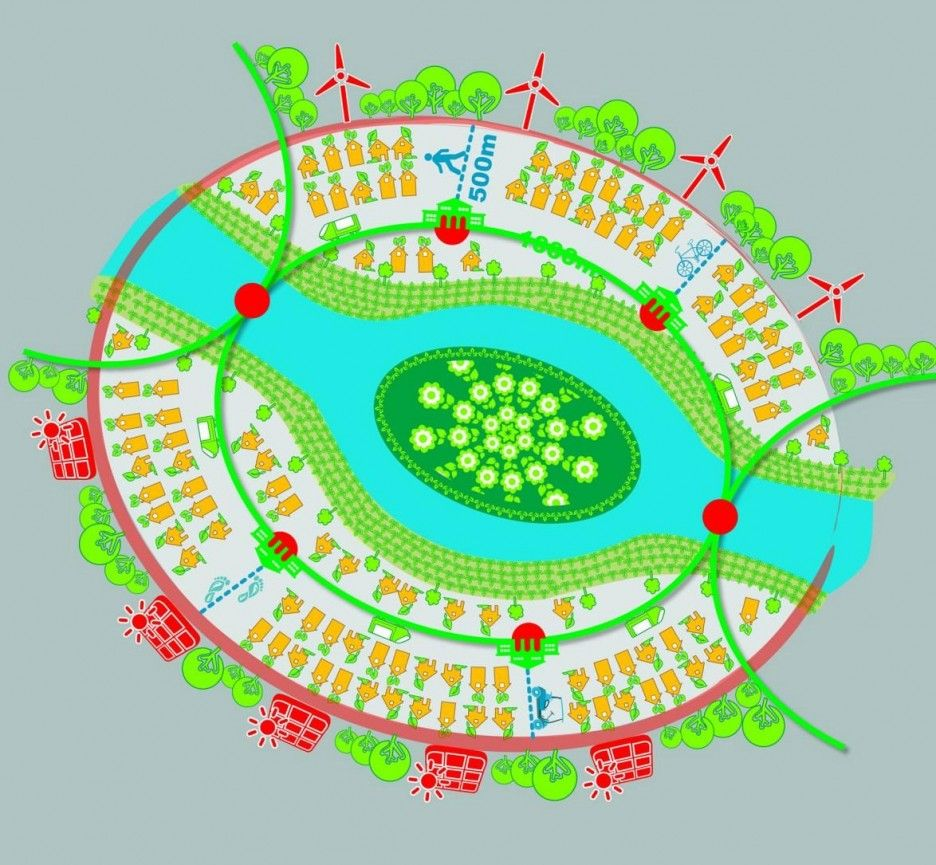 Massive Green City Plan Project For Eco Friendly Great Future City Design Ideas Green Health City In Hainan
