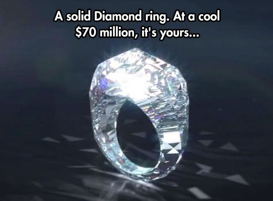 The Most Expensive Wedding Ring In The World