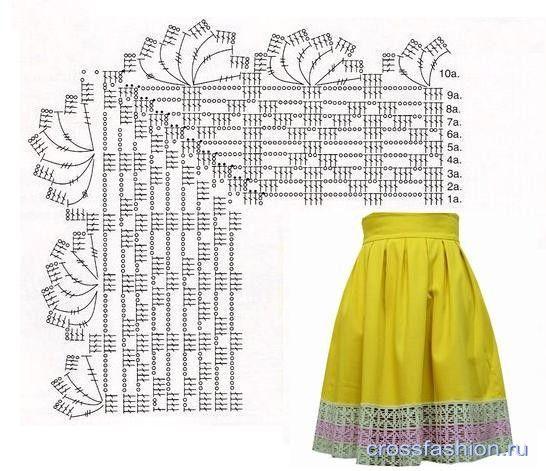 Обвязать юбку крючком красиво