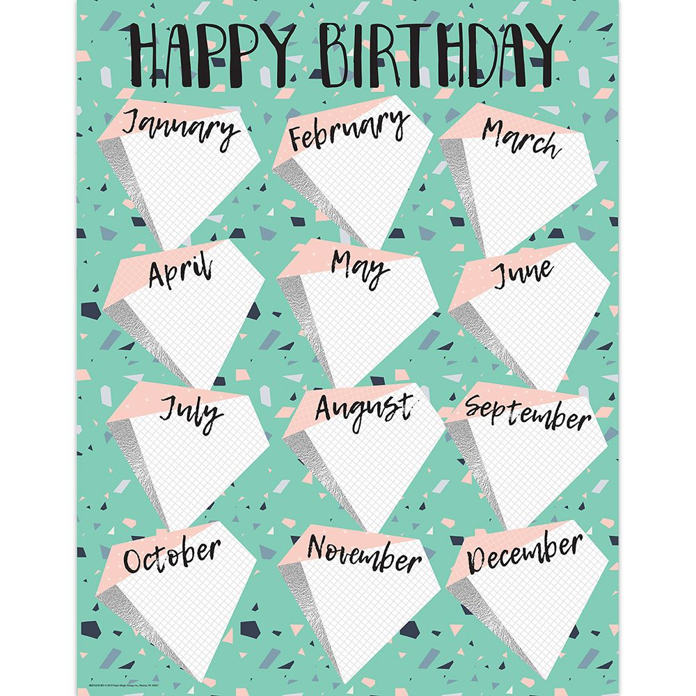 Simply Sassy Birthday Chart Birthday Charts Birthday Chart Classroom Kindergarten Classroom Decor
