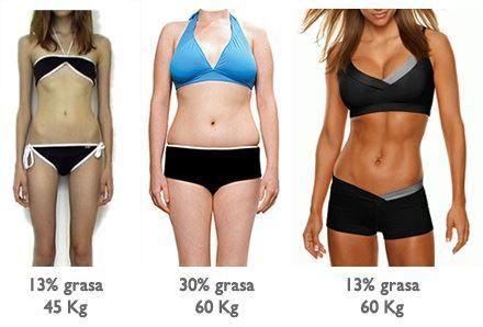 El peso no lo es todo, es mas importante que tan sano estes y por ende tu imagen sera mejor.