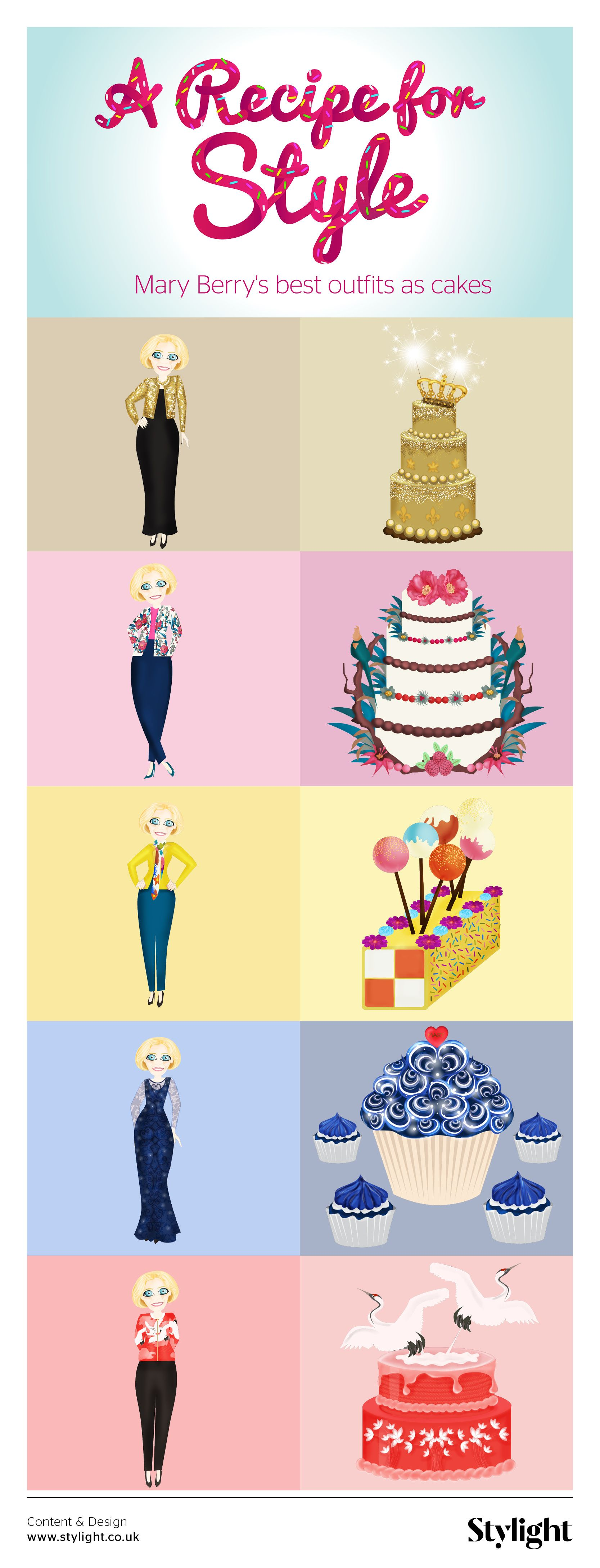 A Recipe For Style: Mary Berry's Best Outfits as Cakes!