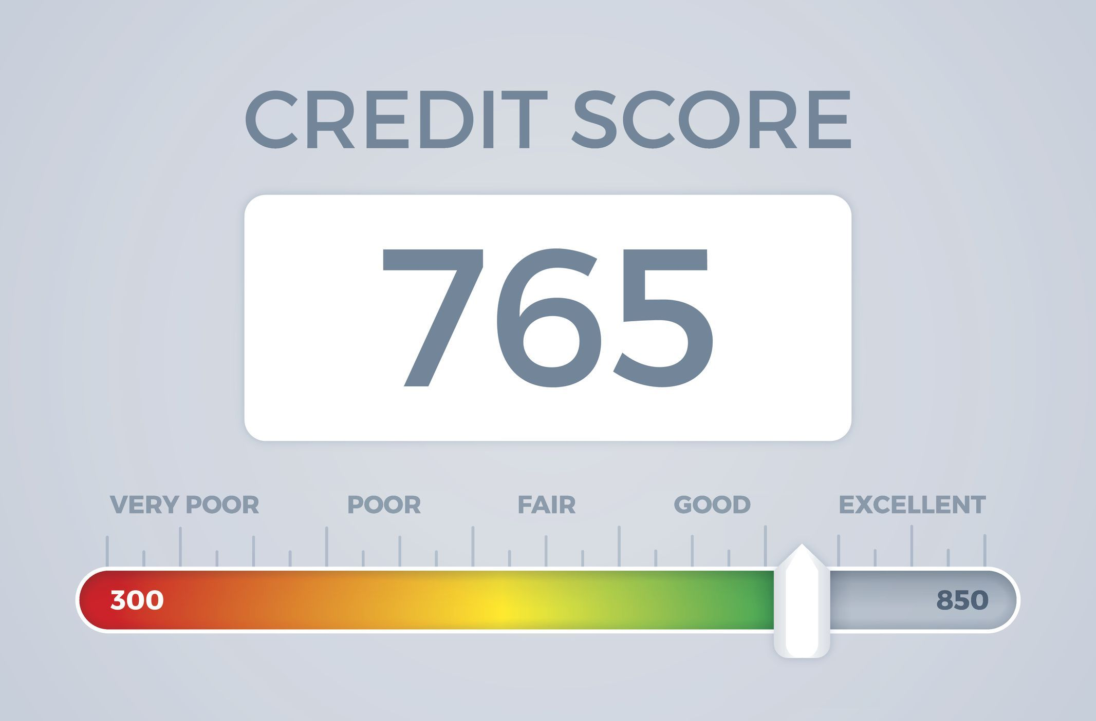 Check Your Credit Score With These 5 Apps With Images Free