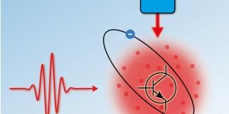 A transistor-like amplifier for single photons