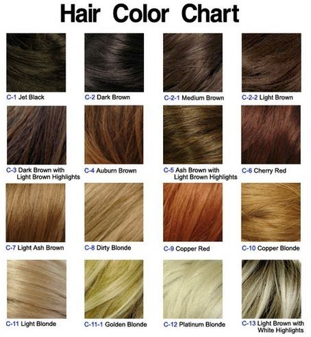Light Ash Brown Hair Color Dye Pictures, Chart, on Black Hair - hair color chart