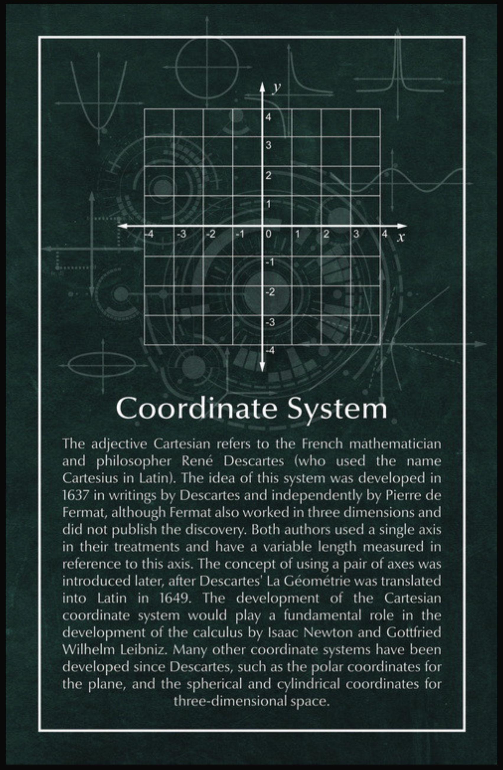 Coordinate Plane Math Poster Math Poster Plane Math Physics