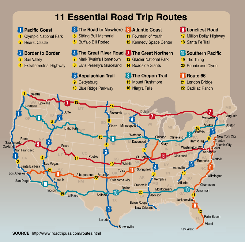 US Road Trips in the USA • includes suggested routes & sites