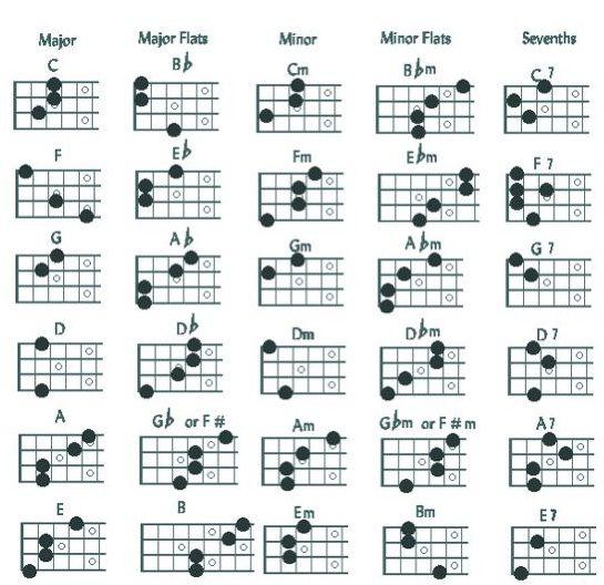 how to play mandolin pdf