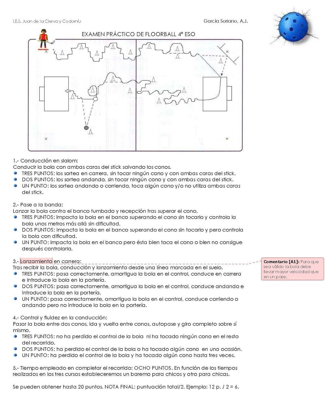 BLOG DE EDUCACIÓN... FÍSICA: 4º E.S.O. | HOCKEY/ FLOORBALL ...