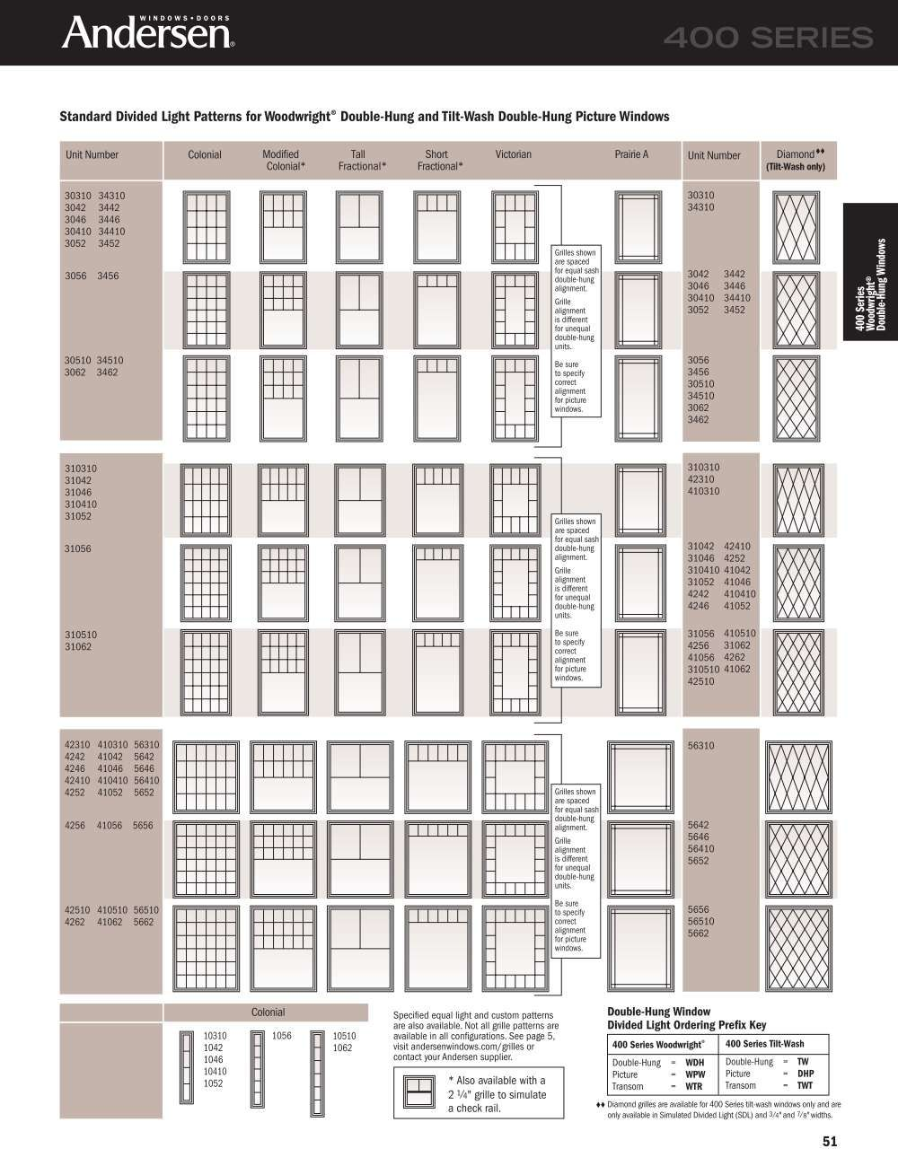 Standard casement window sizes chart image - Andersen Woodwright Double Hung Windows
