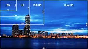 Bildergebnis für 4k tv technology