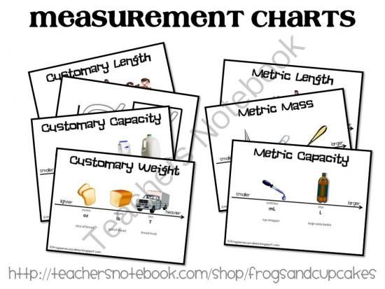 Measurement Charts from frogsandcupcakes on TeachersNotebook - measurement charts