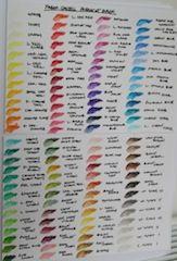 Faber Castell Albrecht Durer Watercolor Pencil Set Of 120