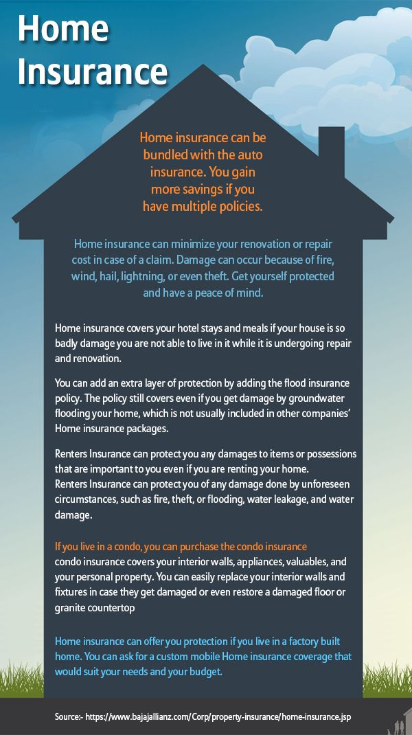 Home Insurance Quote Need Home Insurance Buy Home Insurance Policy To Cover Your .